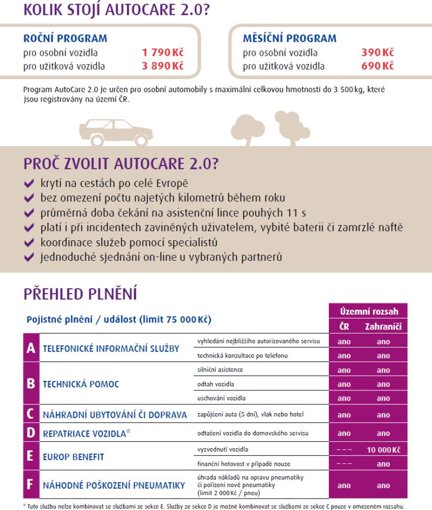 Pojisteni auta cenik
